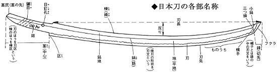 道具の名称から…剣道これでいいのか?!:ヲタクっぷり[39]