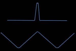 刺し方の図(上:本刺、下、点刺)